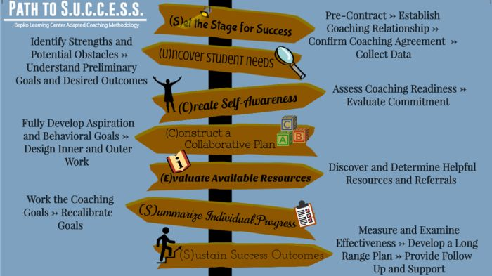 Path to SUCCESS graphic.jpg