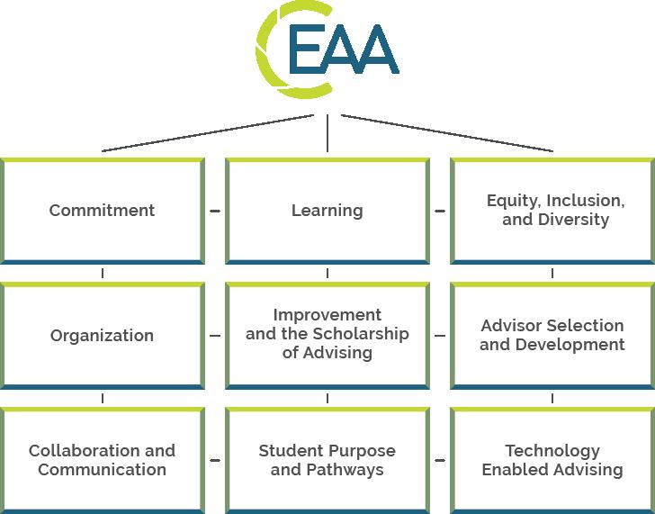 dissertation topics in service marketing